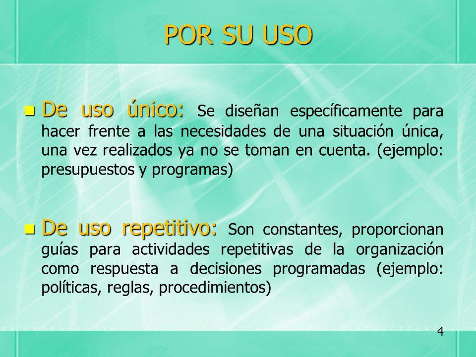 POR SU USO De uso único: De uso único: Se diseñan específicamente para hacer frente a las necesidades de una situación única, una vez realizados ya no