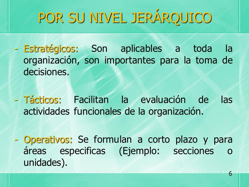 POR SU NIVEL JERÁRQUICO Estratégicos: Estratégicos: Son aplicables a toda la organización, son importantes para la toma de decisiones. Tácticos: T