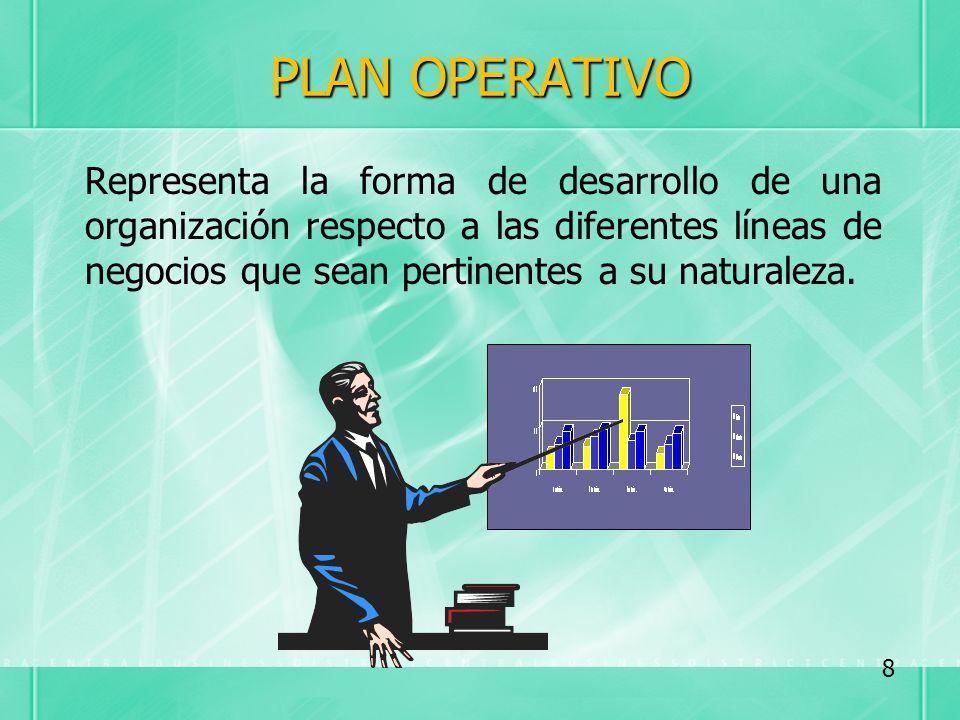 PLAN OPERATIVO Representa la forma de desarrollo de una organización respecto a las diferentes líneas de negocios que sean pertinentes a su naturaleza