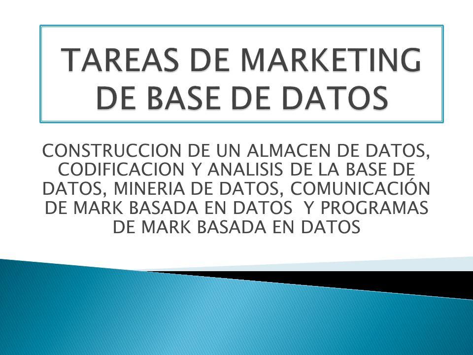 CONSTRUCCION DE UN ALMACEN DE DATOS, CODIFICACION Y ANALISIS DE LA BASE DE DATOS, MINERIA DE DATOS, COMUNICACIÓN DE MARK BASADA EN DATOS Y PROGRAMAS D