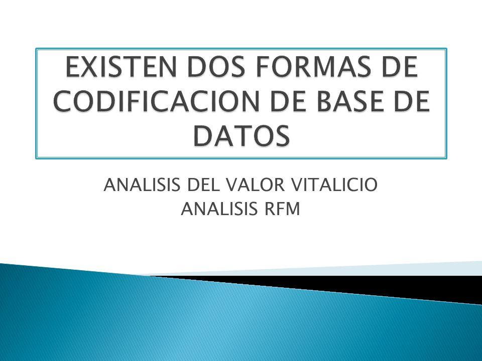 ANALISIS DEL VALOR VITALICIO ANALISIS RFM