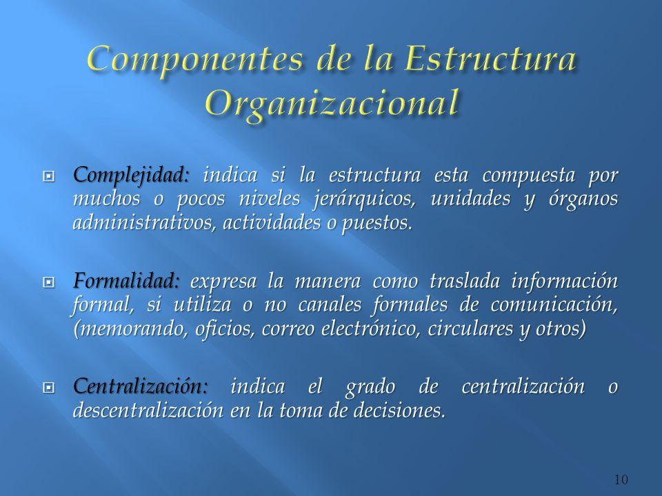 Esta puede ser: Organización funcional Organización funcional Organización por producto/mercado Organización por producto/mercado Organización Matricial Organización Matricial 11