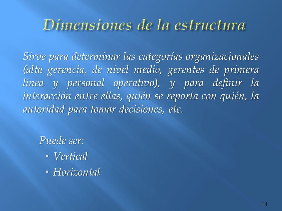 VerticalComprende: La aplicación de unidad de mando, donde una persona debe reportarse a un solo superior.