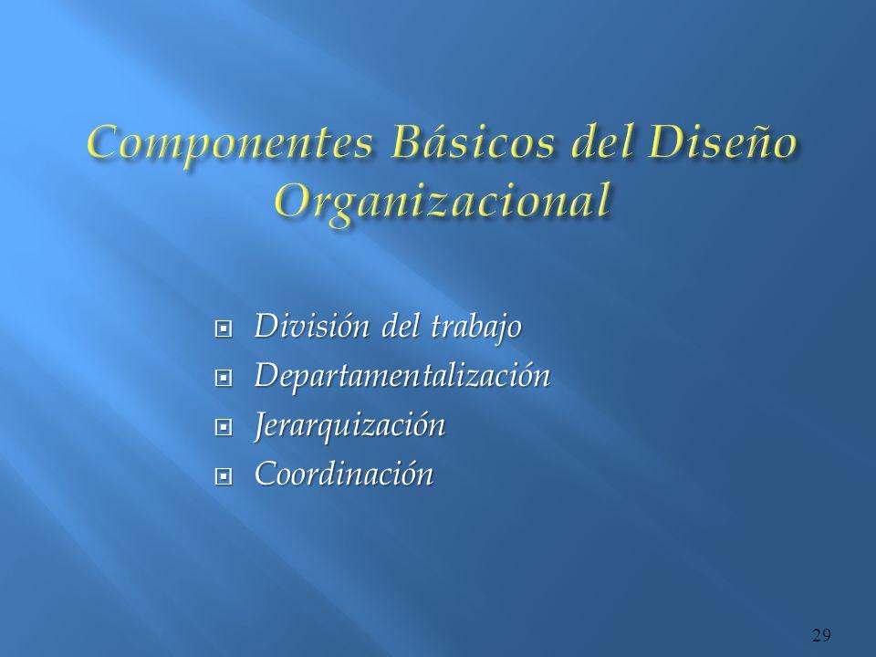 La división del trabajo: Es dividir la carga entera de trabajo en tareas que puedan ser ejecutadas en forma lógica y cómoda, por personas o grupos.