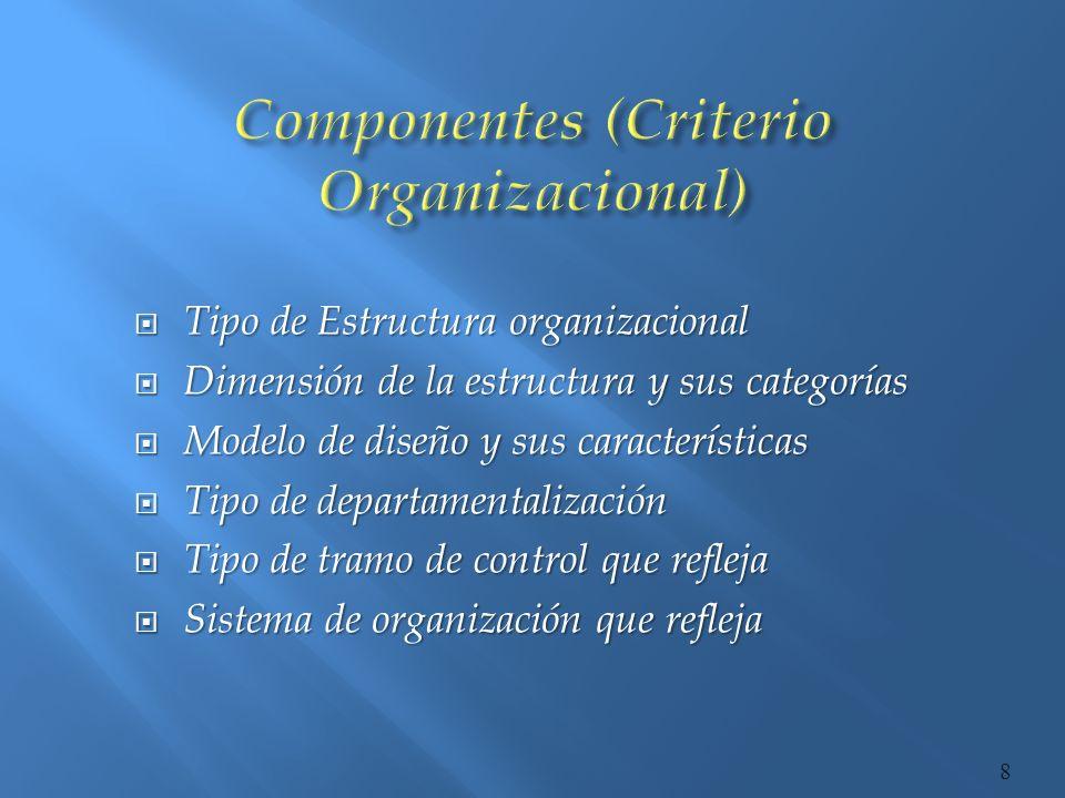 Describe el sistema de comunicación y autoridad de la empresa, es decir su forma, la cual puede describirse con base a su grado de complejidad, formalidad y centralización.