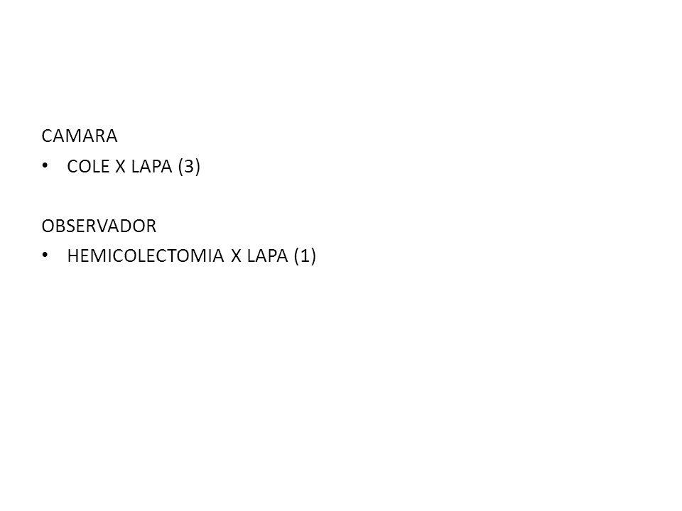 CAMARA COLE X LAPA (3) OBSERVADOR HEMICOLECTOMIA X LAPA (1)