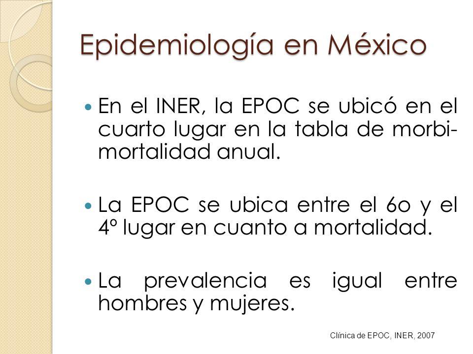 Epidemiología en México En el INER, la EPOC se ubicó en el cuarto lugar en la tabla de morbi- mortalidad anual. La EPOC se ubica entre el 6o y el 4º l