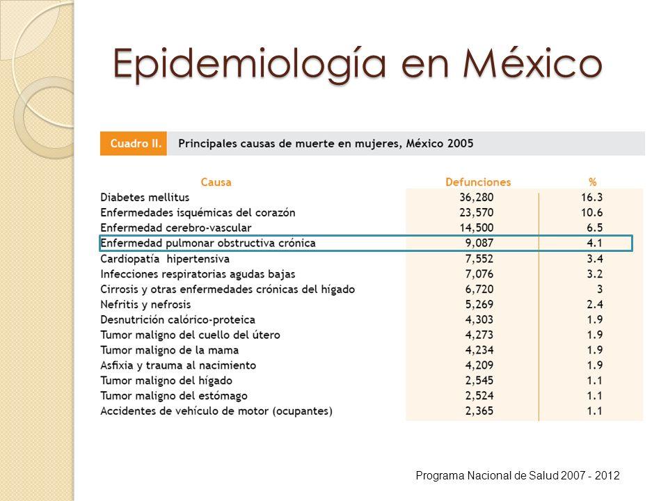 Epidemiología en México Programa Nacional de Salud 2007 - 2012