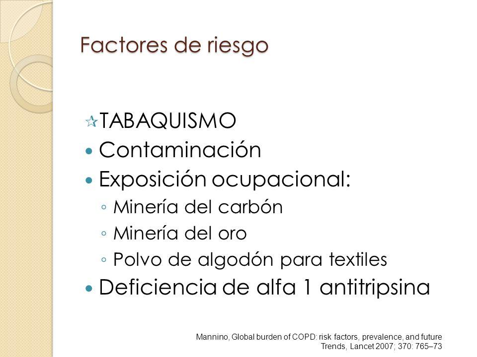 Factores de riesgo TABAQUISMO Contaminación Exposición ocupacional: Minería del carbón Minería del oro Polvo de algodón para textiles Deficiencia de a