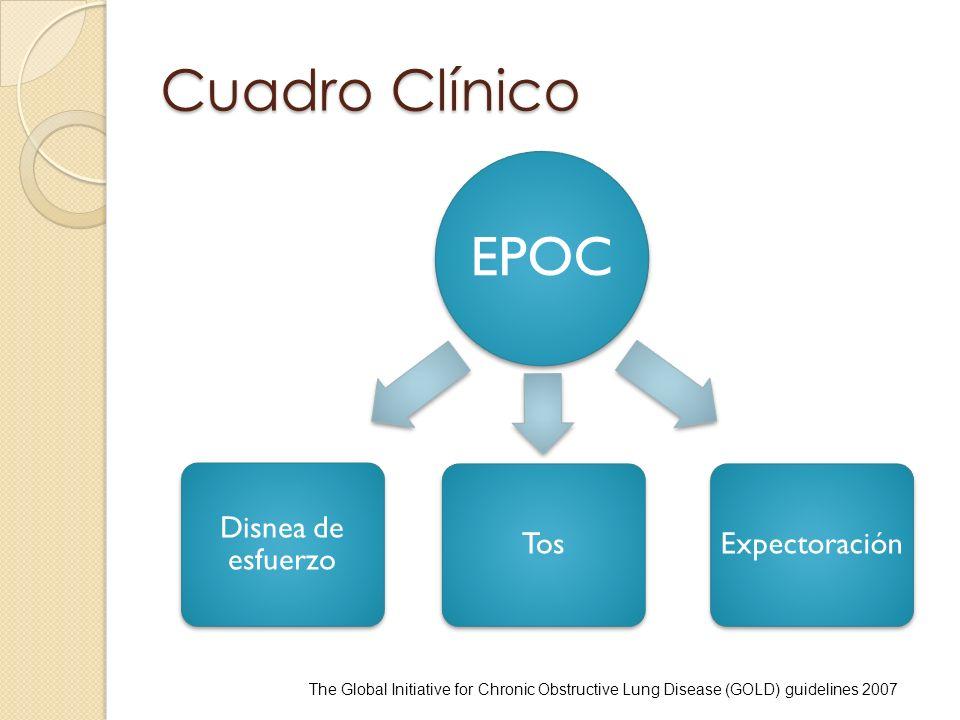 Cuadro Clínico EPOC Disnea de esfuerzo TosExpectoración The Global Initiative for Chronic Obstructive Lung Disease (GOLD) guidelines 2007