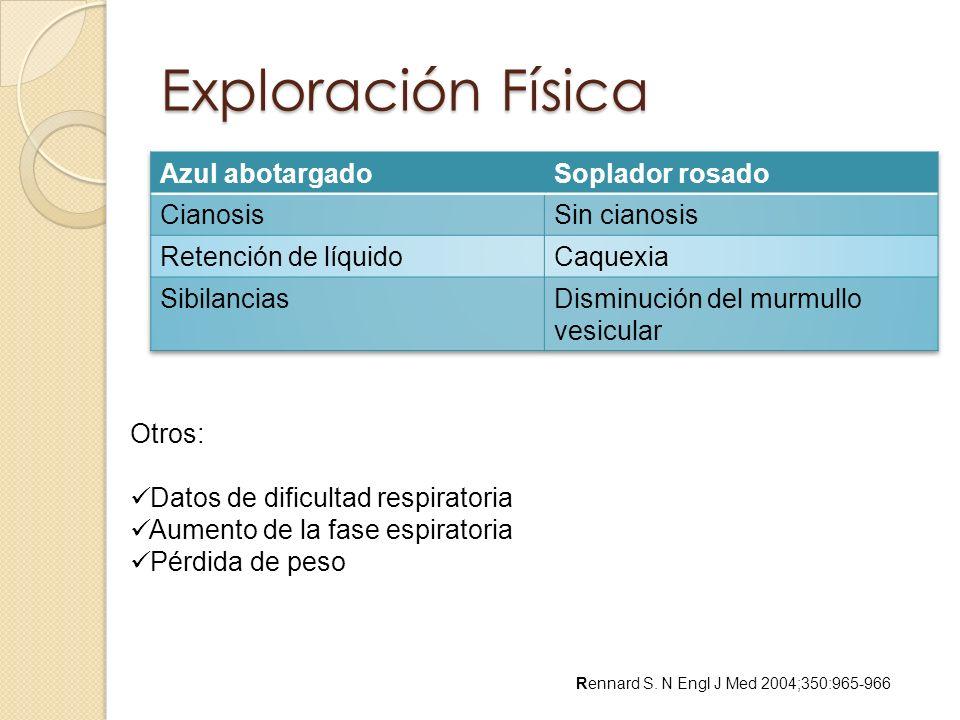 Exploración Física Otros: Datos de dificultad respiratoria Aumento de la fase espiratoria Pérdida de peso Rennard S. N Engl J Med 2004;350:965-966
