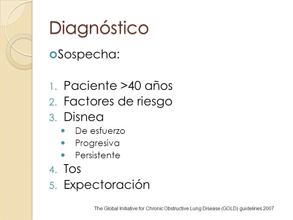 Diagnóstico Sospecha: 1. Paciente >40 años 2. Factores de riesgo 3. Disnea De esfuerzo Progresiva Persistente 4. Tos 5. Expectoración The Global Initi