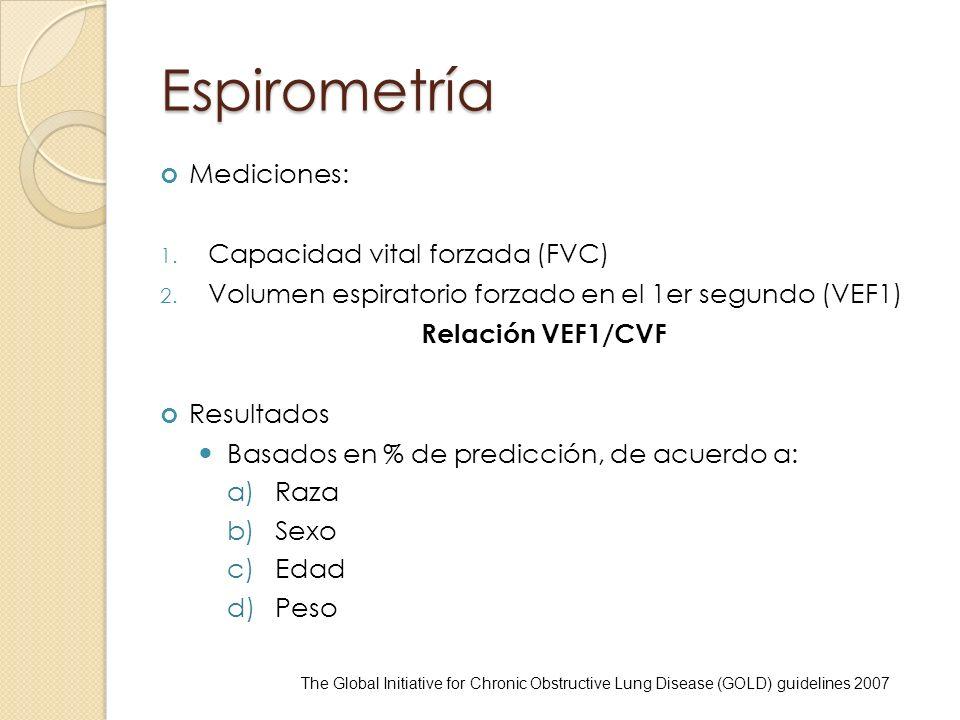 Espirometría Mediciones: 1. Capacidad vital forzada (FVC) 2. Volumen espiratorio forzado en el 1er segundo (VEF1) Relación VEF1/CVF Resultados Basados