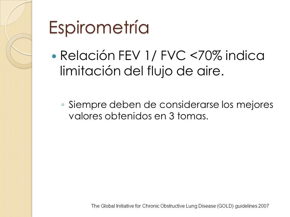 Espirometría Relación FEV 1/ FVC <70% indica limitación del flujo de aire. Siempre deben de considerarse los mejores valores obtenidos en 3 tomas. The