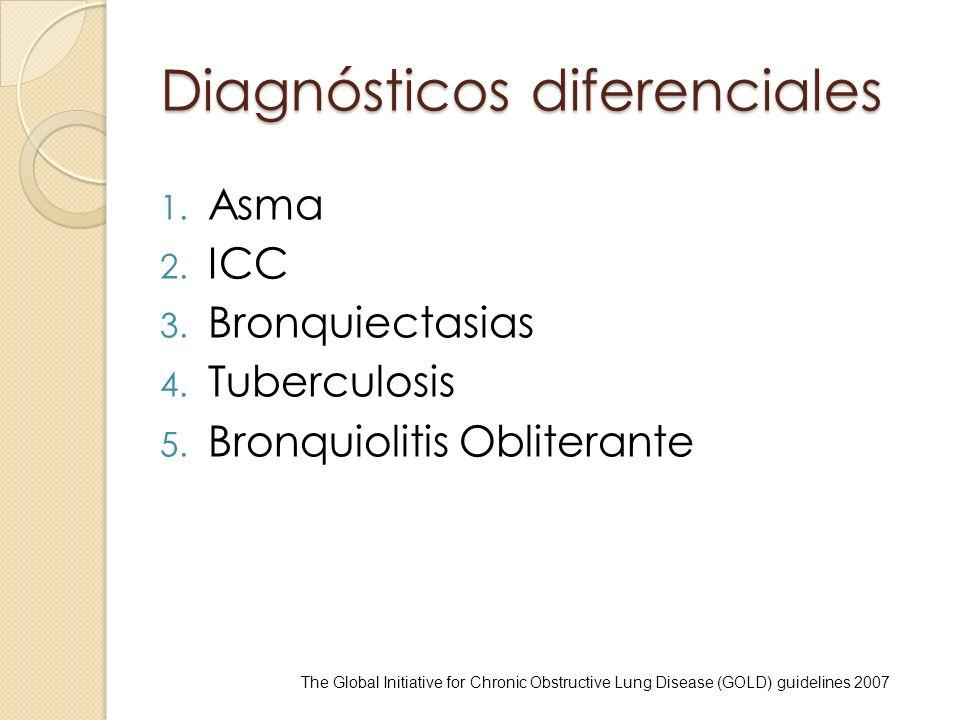 Diagnósticos diferenciales 1. Asma 2. ICC 3. Bronquiectasias 4. Tuberculosis 5. Bronquiolitis Obliterante The Global Initiative for Chronic Obstructiv