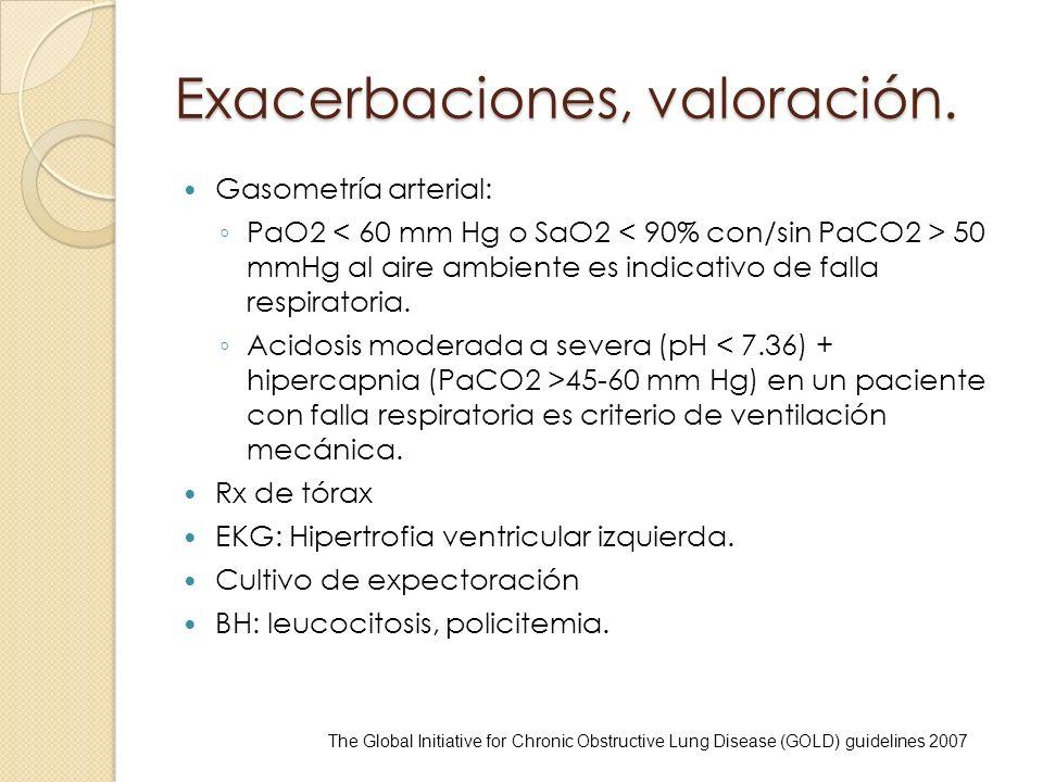 Exacerbaciones, valoración. Gasometría arterial: PaO2 50 mmHg al aire ambiente es indicativo de falla respiratoria. Acidosis moderada a severa (pH 45-