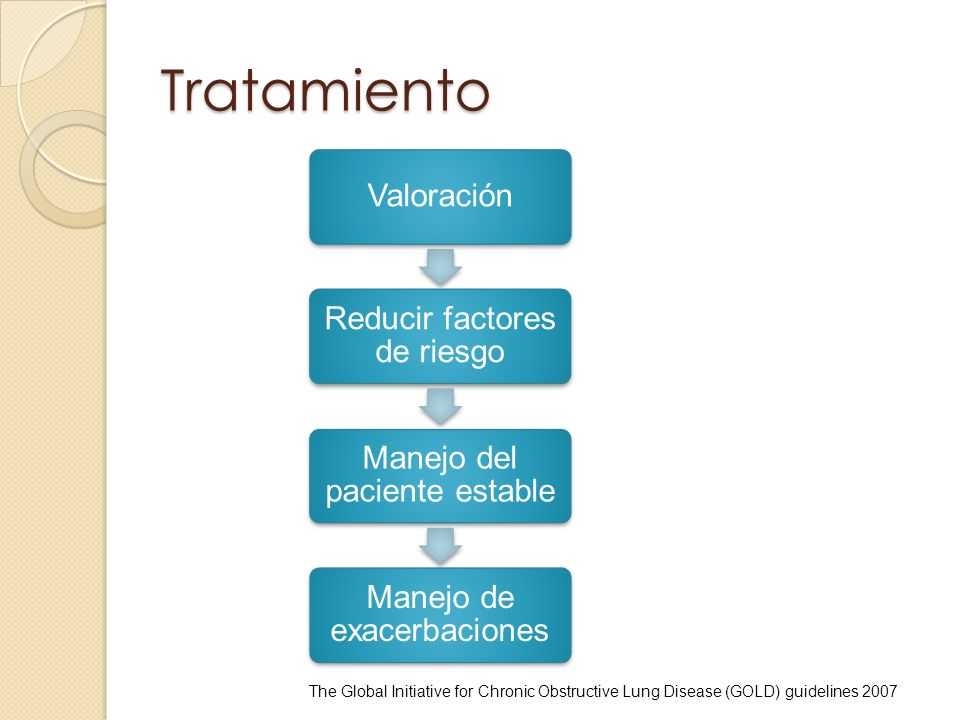 Tratamiento Valoración Reducir factores de riesgo Manejo del paciente estable Manejo de exacerbaciones The Global Initiative for Chronic Obstructive L