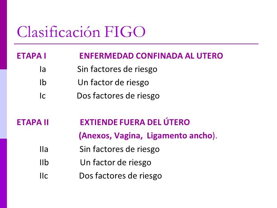 Clasificación FIGO ETAPA I ENFERMEDAD CONFINADA AL UTERO Ia Sin factores de riesgo Ib Un factor de riesgo Ic Dos factores de riesgo ETAPA II EXTIENDE