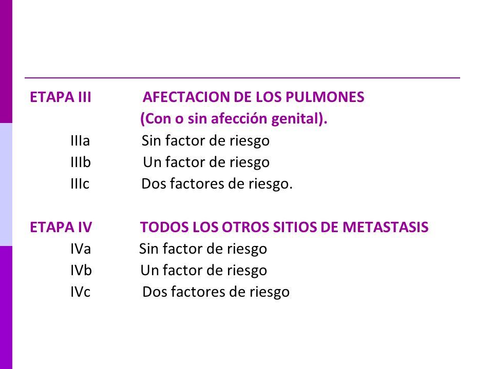 ETAPA III AFECTACION DE LOS PULMONES (Con o sin afección genital). IIIa Sin factor de riesgo IIIb Un factor de riesgo IIIc Dos factores de riesgo. ETA