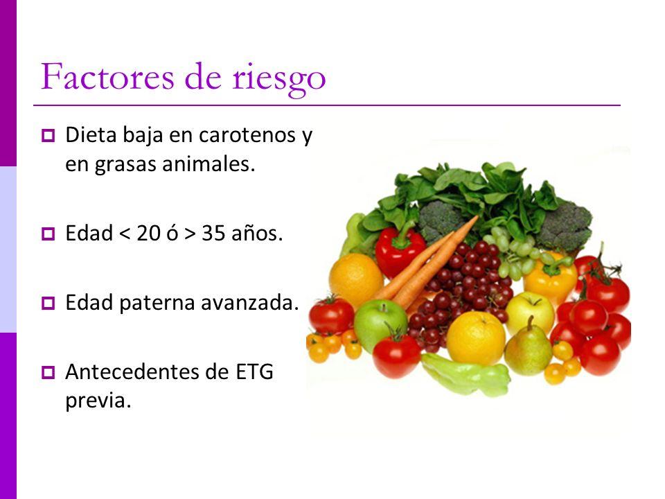 Factores de riesgo Dieta baja en carotenos y en grasas animales. Edad 35 años. Edad paterna avanzada. Antecedentes de ETG previa.