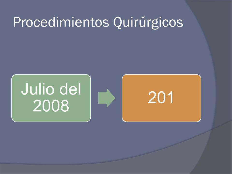Procedimientos Quirúrgicos Julio del 2008 201