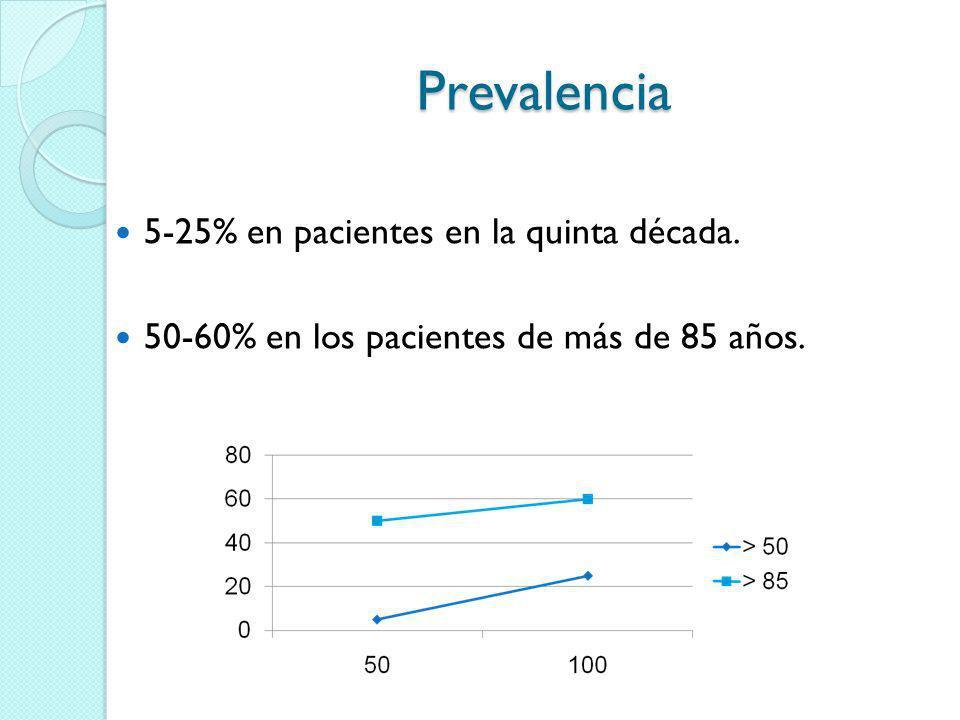 Prevalencia 5-25% en pacientes en la quinta década. 50-60% en los pacientes de más de 85 años.