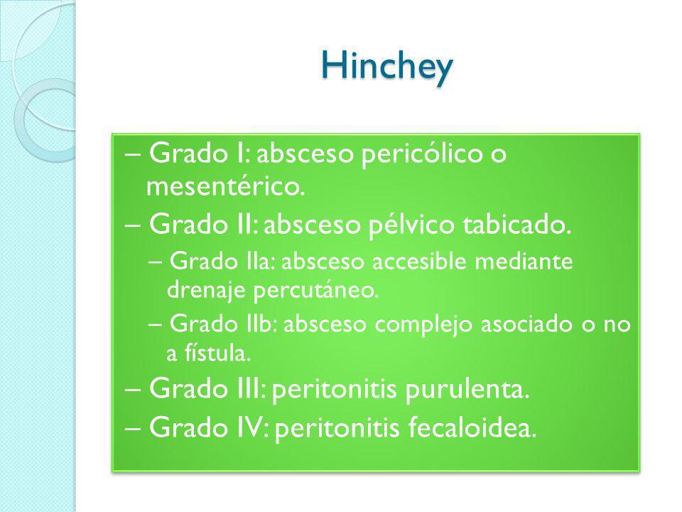 Hinchey – Grado I: absceso pericólico o mesentérico. – Grado II: absceso pélvico tabicado. – Grado IIa: absceso accesible mediante drenaje percutáneo.