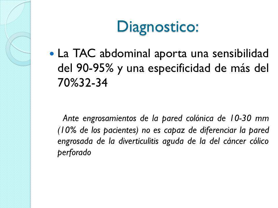 Diagnostico: La TAC abdominal aporta una sensibilidad del 90-95% y una especificidad de más del 70%32-34 Ante engrosamientos de la pared colónica de 1