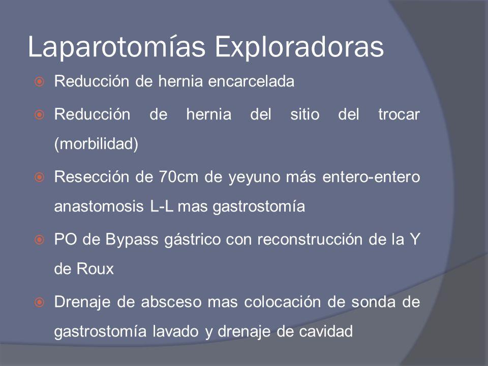 Laparotomías Exploradoras Reducción de hernia encarcelada Reducción de hernia del sitio del trocar (morbilidad) Resección de 70cm de yeyuno más entero