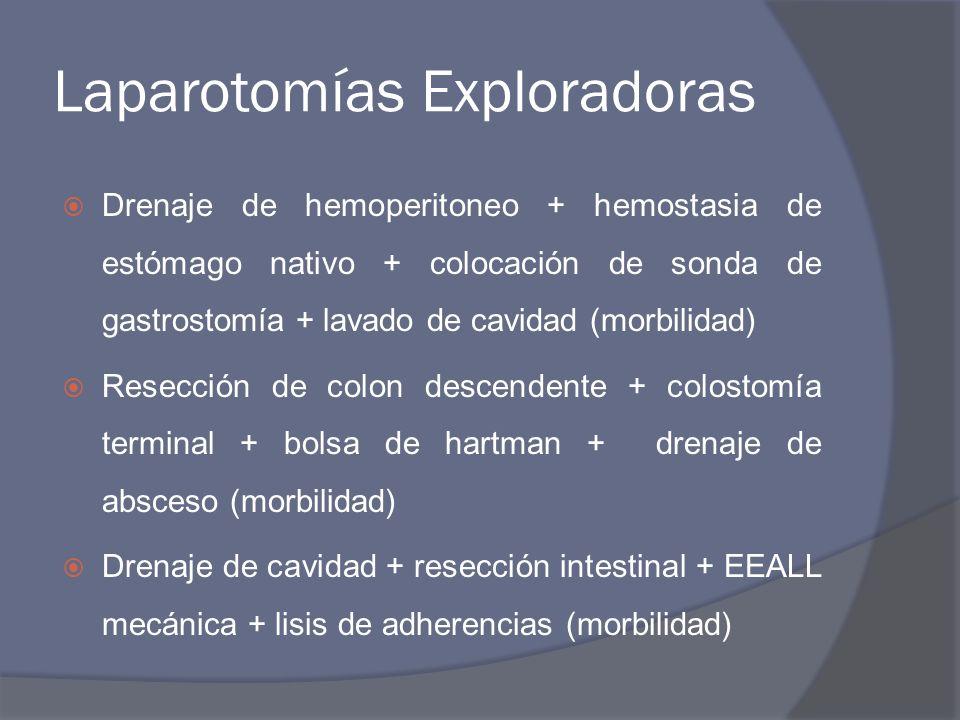Laparotomías Exploradoras Drenaje de hemoperitoneo + hemostasia de estómago nativo + colocación de sonda de gastrostomía + lavado de cavidad (morbilid