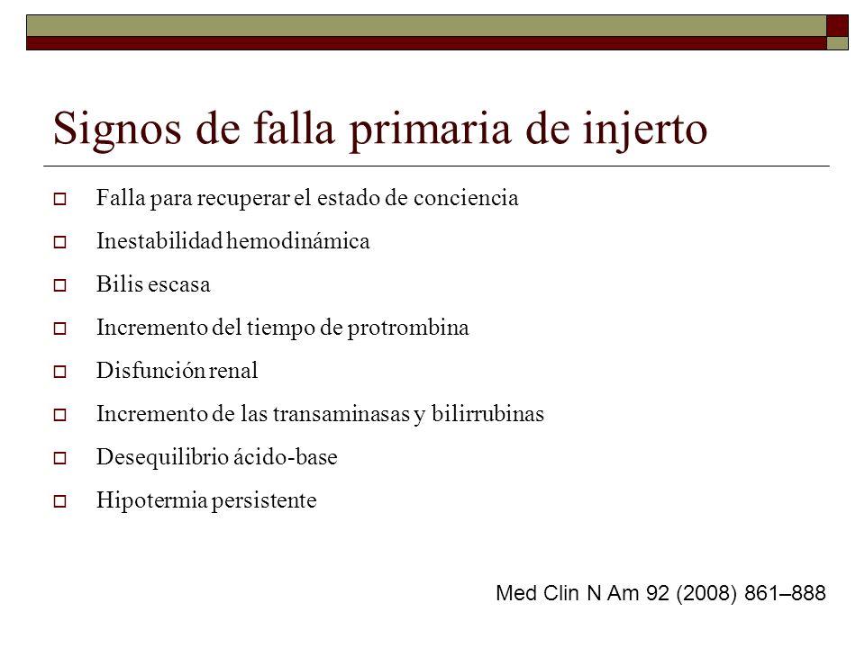 Signos de falla primaria de injerto Falla para recuperar el estado de conciencia Inestabilidad hemodinámica Bilis escasa Incremento del tiempo de prot