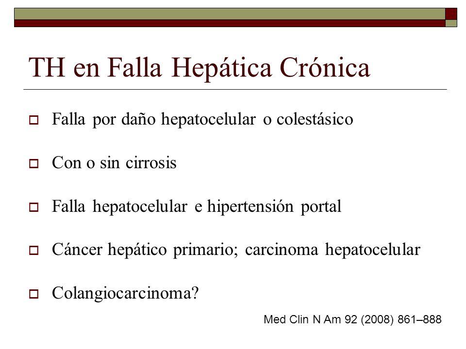 TH en Falla Hepática Crónica Falla por daño hepatocelular o colestásico Con o sin cirrosis Falla hepatocelular e hipertensión portal Cáncer hepático p