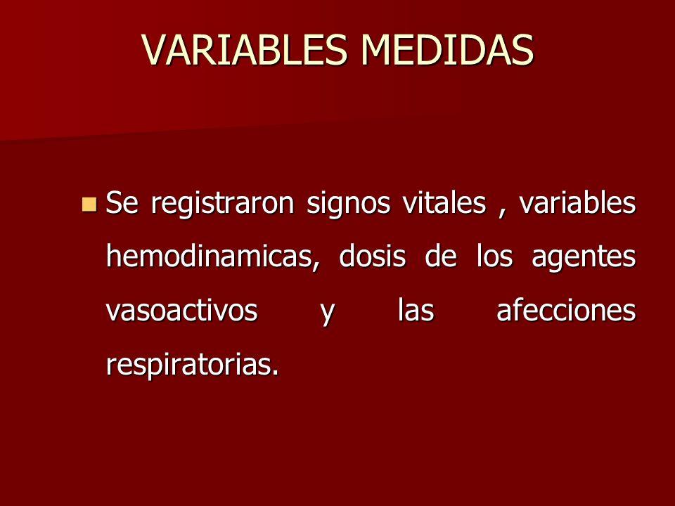 VARIABLES MEDIDAS Se registraron signos vitales, variables hemodinamicas, dosis de los agentes vasoactivos y las afecciones respiratorias. Se registra