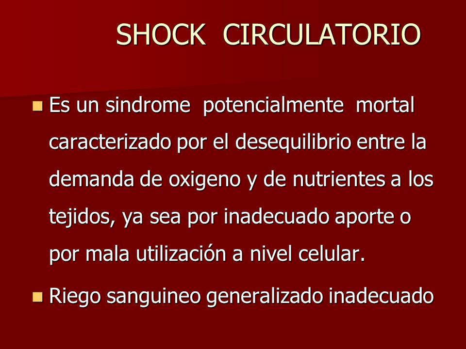 SHOCK CIRCULATORIO SHOCK CIRCULATORIO Es un sindrome potencialmente mortal caracterizado por el desequilibrio entre la demanda de oxigeno y de nutrien