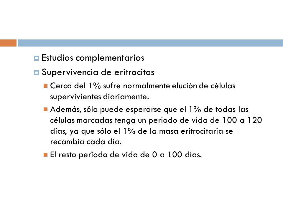 Estudios complementarios Supervivencia de eritrocitos Cerca del 1% sufre normalmente elución de células supervivientes diariamente. Además, sólo puede