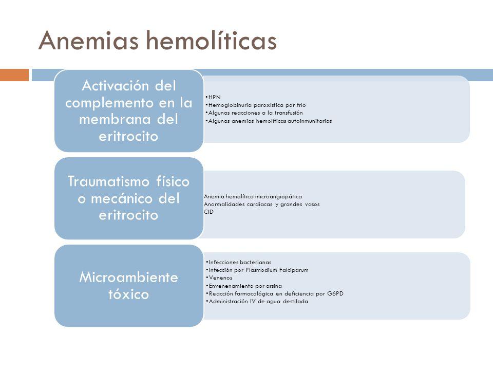 Anemias hemolíticas HPN Hemoglobinuria paroxística por frío Algunas reacciones a la transfusión Algunas anemias hemolíticas autoinmunitarias Activació