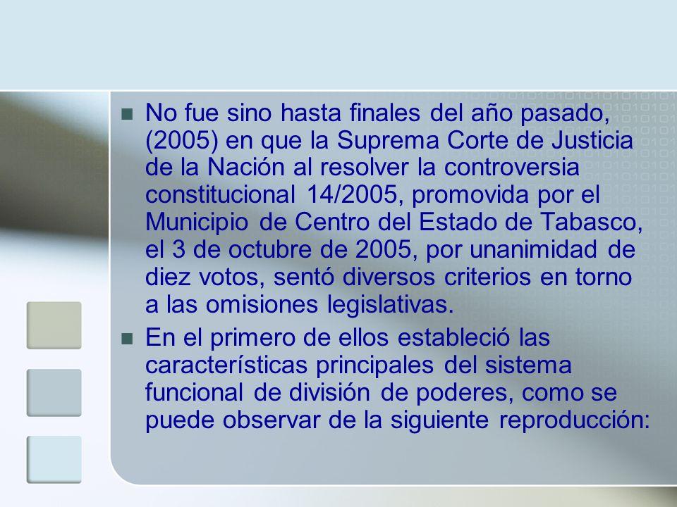 No fue sino hasta finales del año pasado, (2005) en que la Suprema Corte de Justicia de la Nación al resolver la controversia constitucional 14/2005,