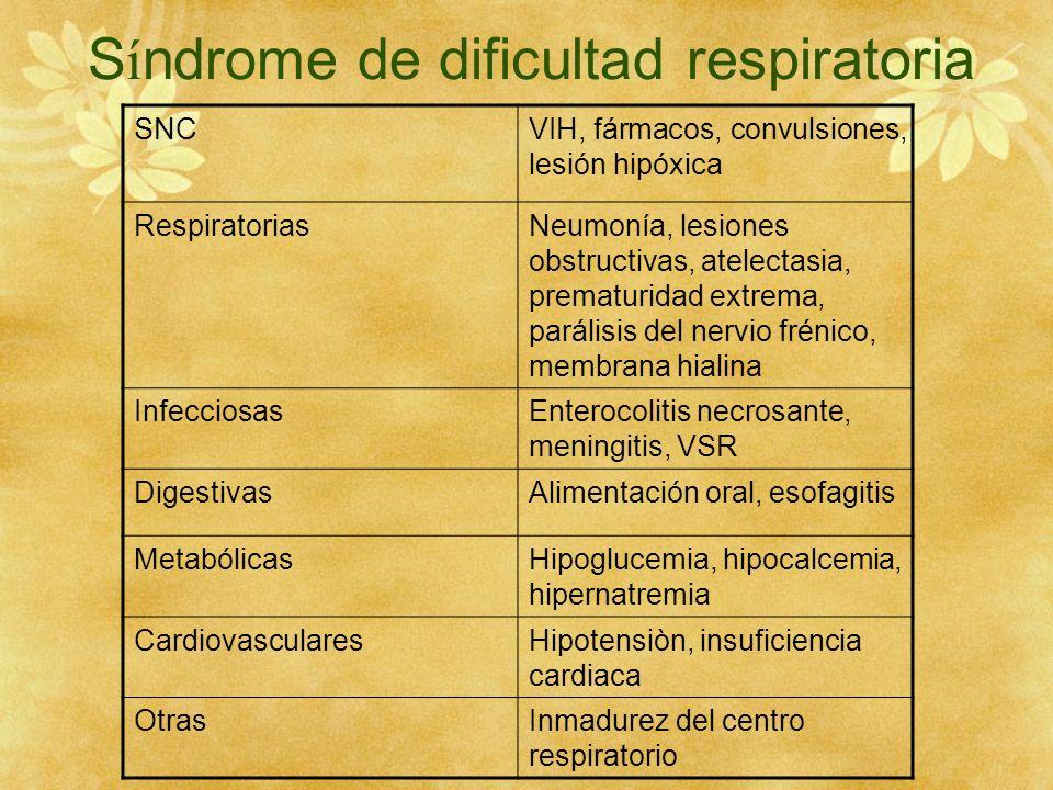 S í ndrome de dificultad respiratoria SNCVIH, fármacos, convulsiones, lesión hipóxica RespiratoriasNeumonía, lesiones obstructivas, atelectasia, prema