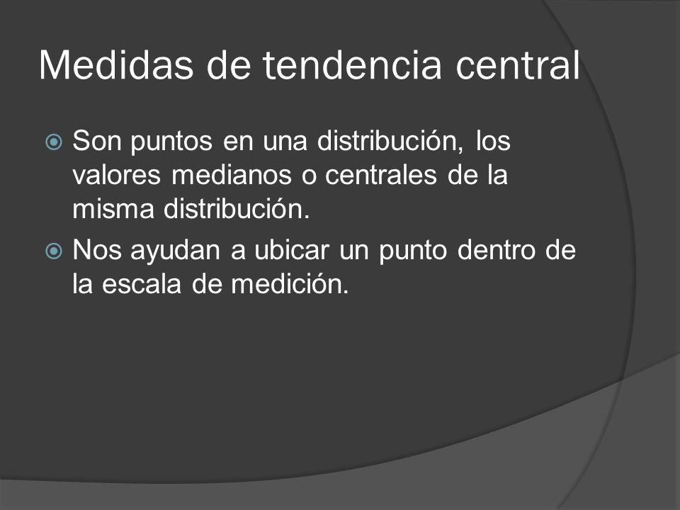 Medidas de tendencia central MEDIAARITMÉTICAMEDIANAMODA
