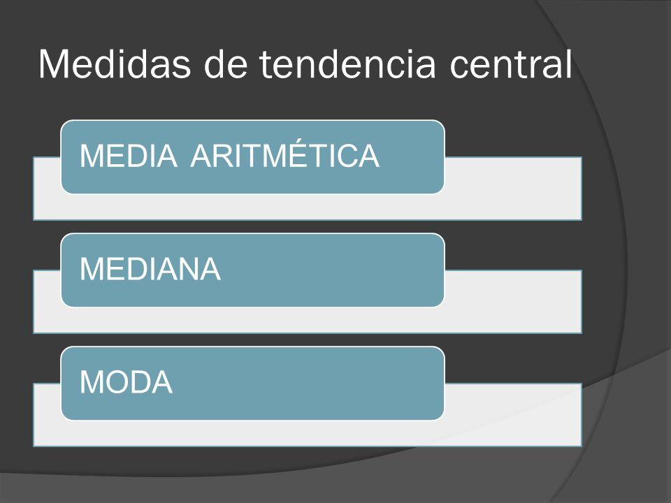 MEDIA ARITMÉTICA (PROMEDIO) Se usa para datos numéricos y distribuciones simétricas (no cargadas).