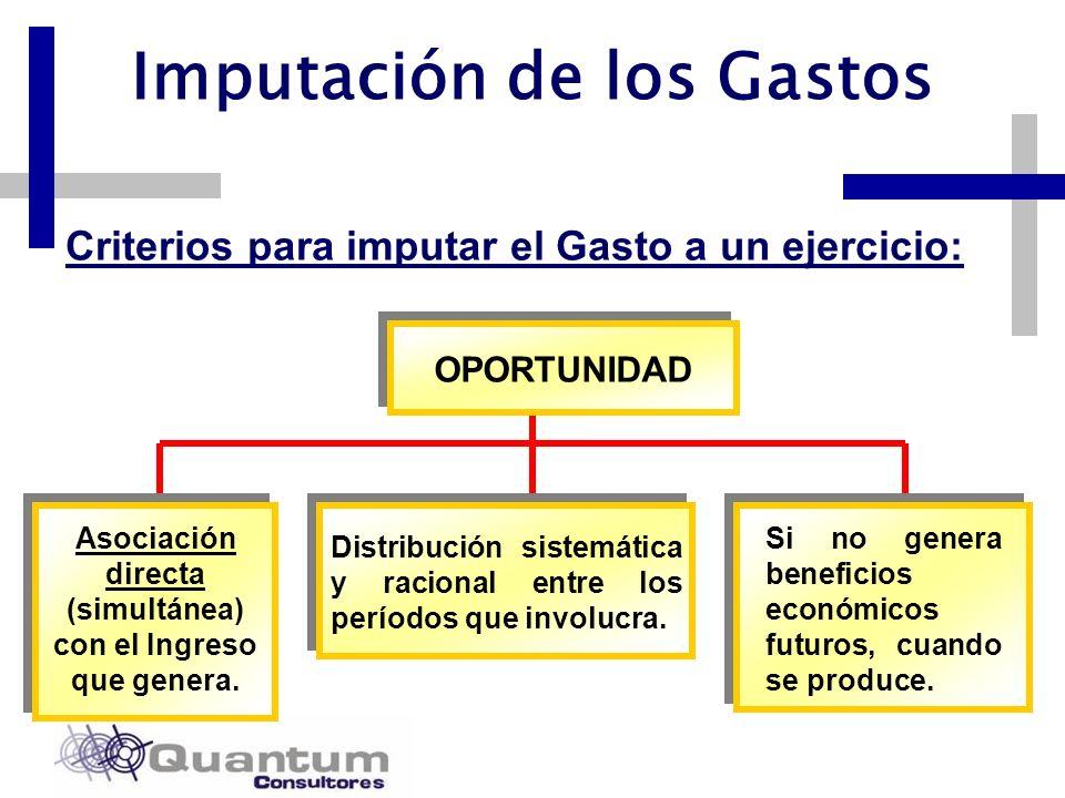 Las Camelias 492 Of. 301 San Isidro, Lima – Perú Telfs.: 442 0372 – 442 0377 Fax: 421 6372 Imputación de los Gastos Criterios para imputar el Gasto a