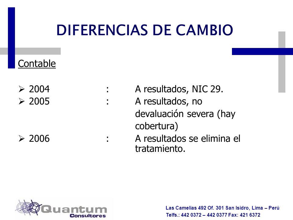 Las Camelias 492 Of. 301 San Isidro, Lima – Perú Telfs.: 442 0372 – 442 0377 Fax: 421 6372 DIFERENCIAS DE CAMBIO Contable 2004:A resultados, NIC 29. 2