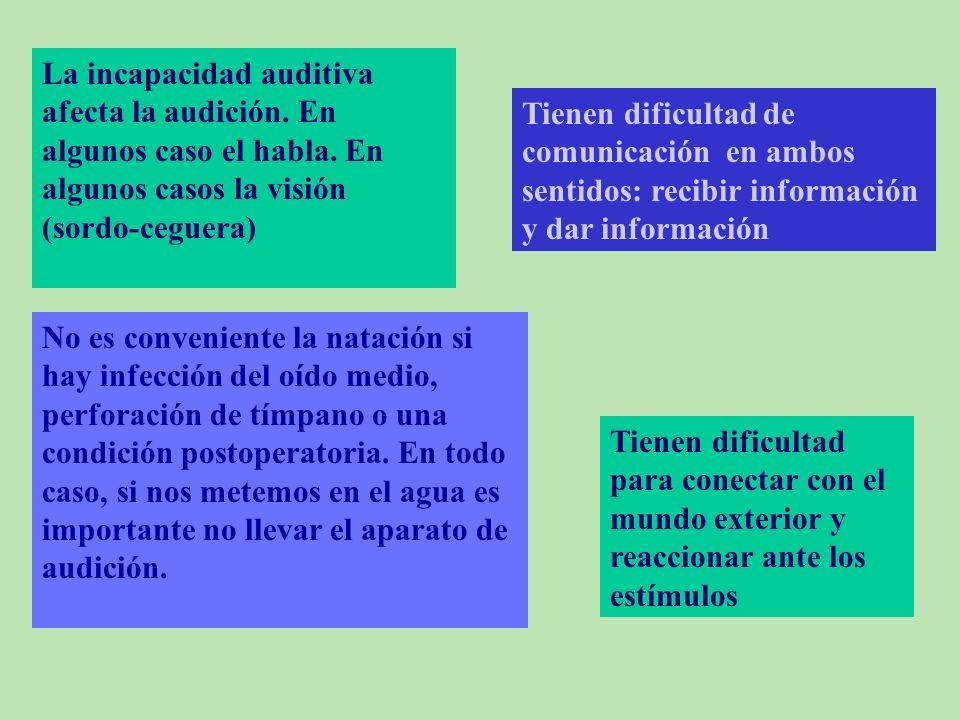 La etiología puede ser por diferente causa: Dependiendo del momento de aparición estaremos hablando de: Sordo prelinguístico Sordo postlinguístico Sor