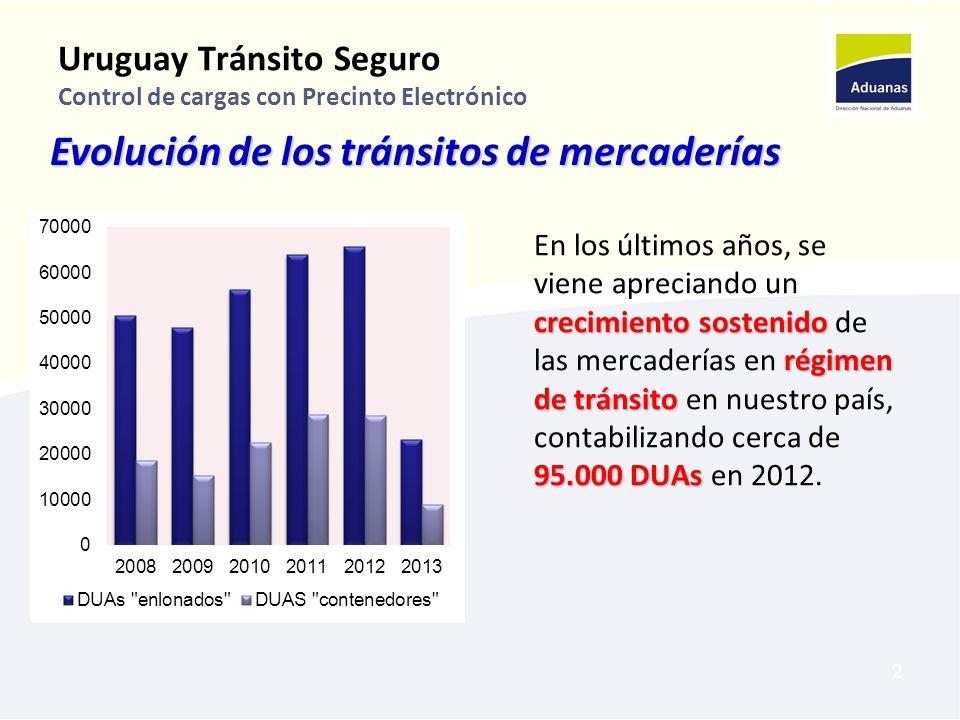 2 Uruguay Tránsito Seguro Control de cargas con Precinto Electrónico Evolución de los tránsitos de mercaderías crecimiento sostenido régimen de tránsito 95.000 DUAs En los últimos años, se viene apreciando un crecimiento sostenido de las mercaderías en régimen de tránsito en nuestro país, contabilizando cerca de 95.000 DUAs en 2012.