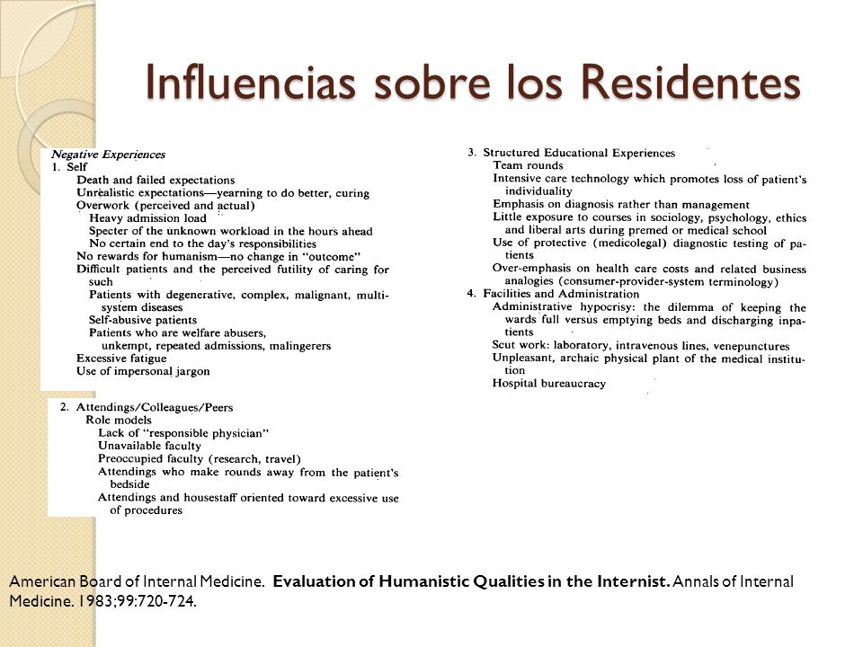 Influencias sobre los Residentes American Board of Internal Medicine. Evaluation of Humanistic Qualities in the Internist. Annals of Internal Medicine
