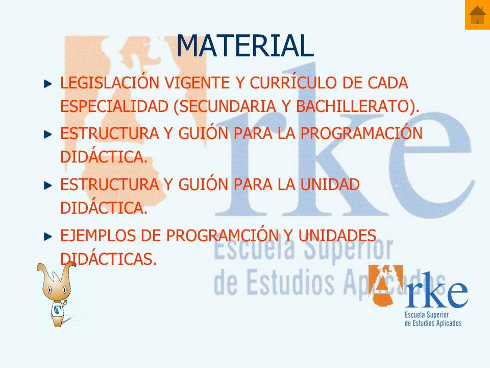 MATERIAL LEGISLACIÓN VIGENTE Y CURRÍCULO DE CADA ESPECIALIDAD (SECUNDARIA Y BACHILLERATO). ESTRUCTURA Y GUIÓN PARA LA PROGRAMACIÓN DIDÁCTICA. ESTRUCTU