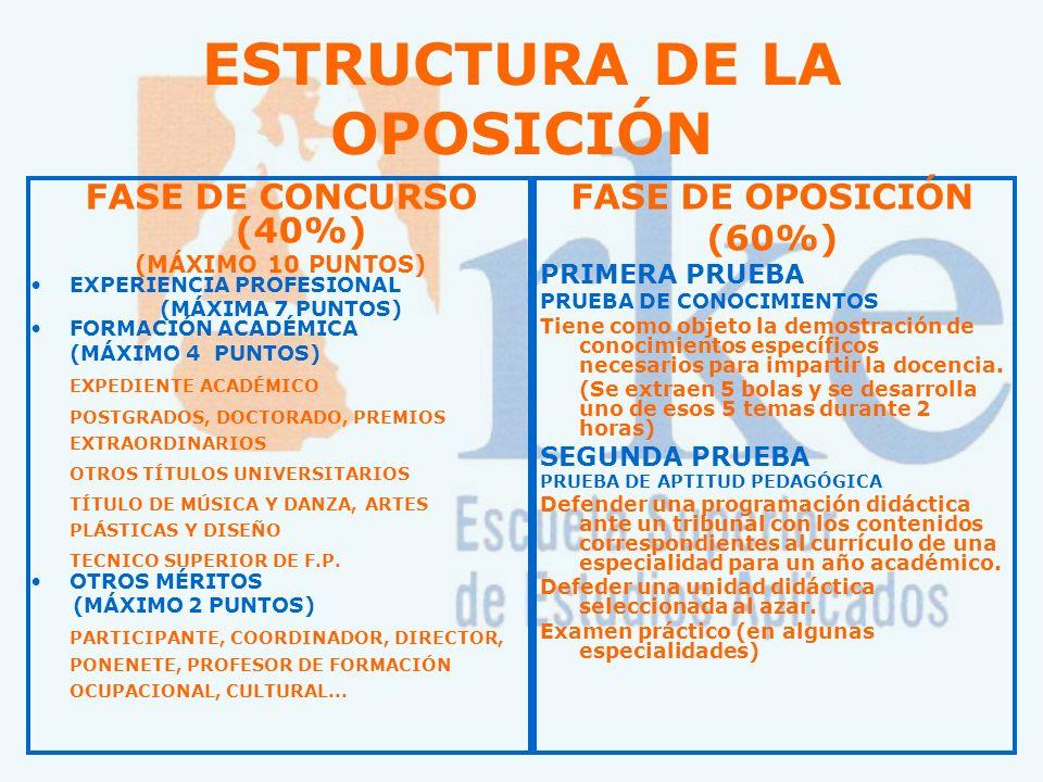 ESTRUCTURA DE LA OPOSICIÓN FASE DE CONCURSO (40%) (MÁXIMO 10 PUNTOS) EXPERIENCIA PROFESIONAL (MÁXIMA 7 PUNTOS) FORMACIÓN ACADÉMICA (MÁXIMO 4 PUNTOS) E