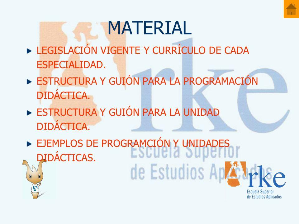 MATERIAL LEGISLACIÓN VIGENTE Y CURRÍCULO DE CADA ESPECIALIDAD. ESTRUCTURA Y GUIÓN PARA LA PROGRAMACIÓN DIDÁCTICA. ESTRUCTURA Y GUIÓN PARA LA UNIDAD DI