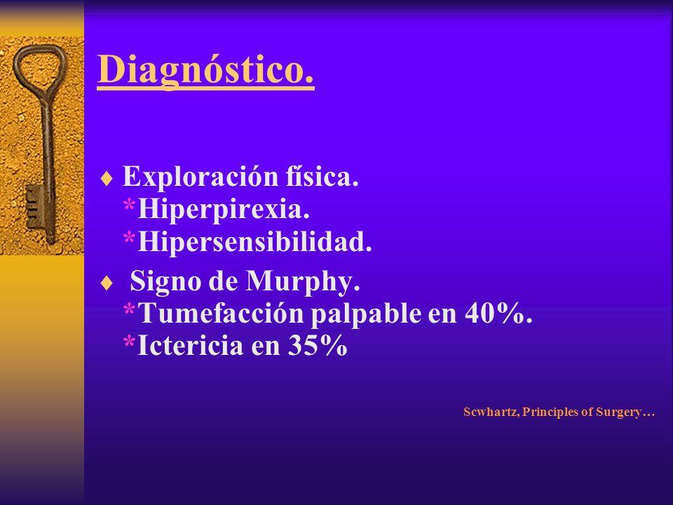 Diagnóstico. Historia clínica. Sintomatología. 20 a 40% asintomáticos. Dolor. Vómito en 60 a 70%. Ataque al estado general. Scwhartz, Principles of Su