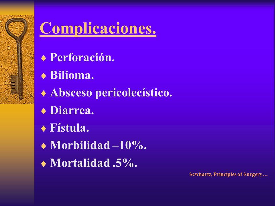 Diagnóstico diferencial Apendicitis aguda. Ulcera duodenal. Ulcera gástrica. Pancreatitis aguda. IAM. Scwhartz, Principles of Surgery…